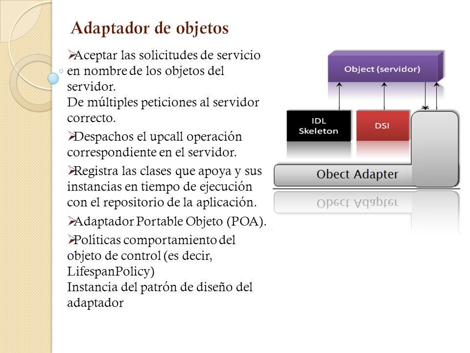 Interfaz de Skeleton Dinámico Análogo del lado del servidor para DII. Permite un ORB para entregar las solicitudes a una implementación de objeto que