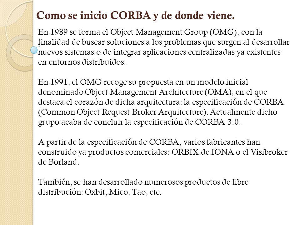 I NTRODUCCIÓN Como se inicio CORBA y de donde viene. ¿Qué es CORBA? ¿Cuál es el propósito / objetivos de CORBA? Definición Middleware ¿Cómo responder