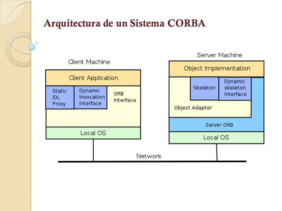 Stubs y skeletons Stubs IDL estáticos o SII (Static Invocation Interface).