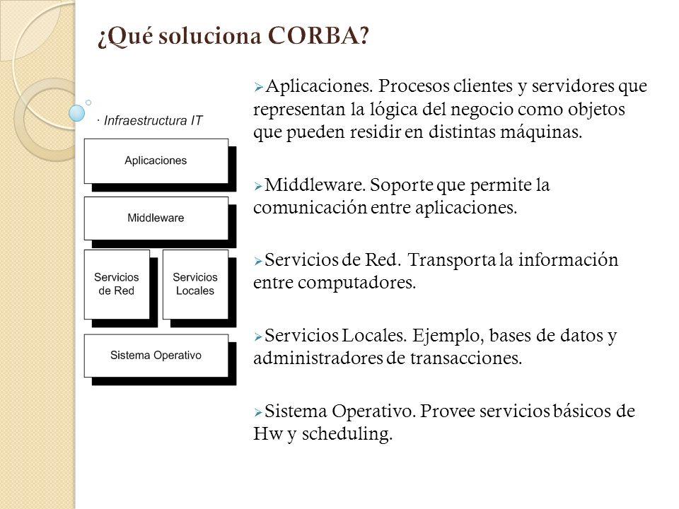 Object Request Broker (ORB) Permite realizar invocaciones de métodos de objetos remotos en un entorno heterogéneo.