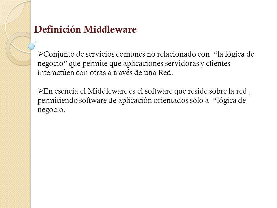 Aplicaciones. Procesos clientes y servidores que representan la lógica del negocio como objetos que pueden residir en distintas máquinas. Middleware.