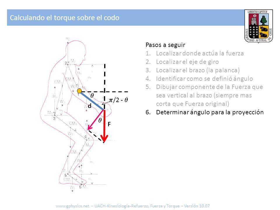 Pasos a seguir 1.Localizar donde actúa la fuerza 2.Localizar el eje de giro 3.Localizar el brazo (la palanca) 4.Identificar como se definió ángulo 5.Dibujar componente de la Fuerza que sea vertical al brazo (siempre mas corta que Fuerza original) 6.Determinar ángulo para la proyección /2 - F d Calculando el torque sobre el codo www.gphysics.net – UACH-Kinesiología-Refuerzo, Fuerza y Torque – Versión 10.07