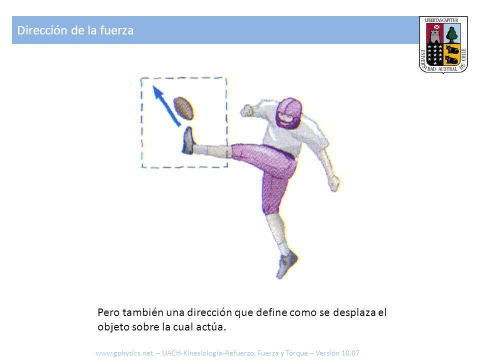 Pero también una dirección que define como se desplaza el objeto sobre la cual actúa. Dirección de la fuerza www.gphysics.net – UACH-Kinesiología-Refu
