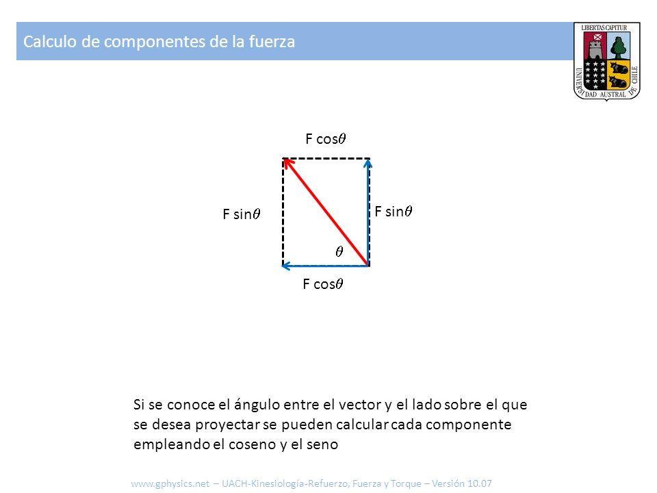 Si se conoce el ángulo entre el vector y el lado sobre el que se desea proyectar se pueden calcular cada componente empleando el coseno y el seno F co
