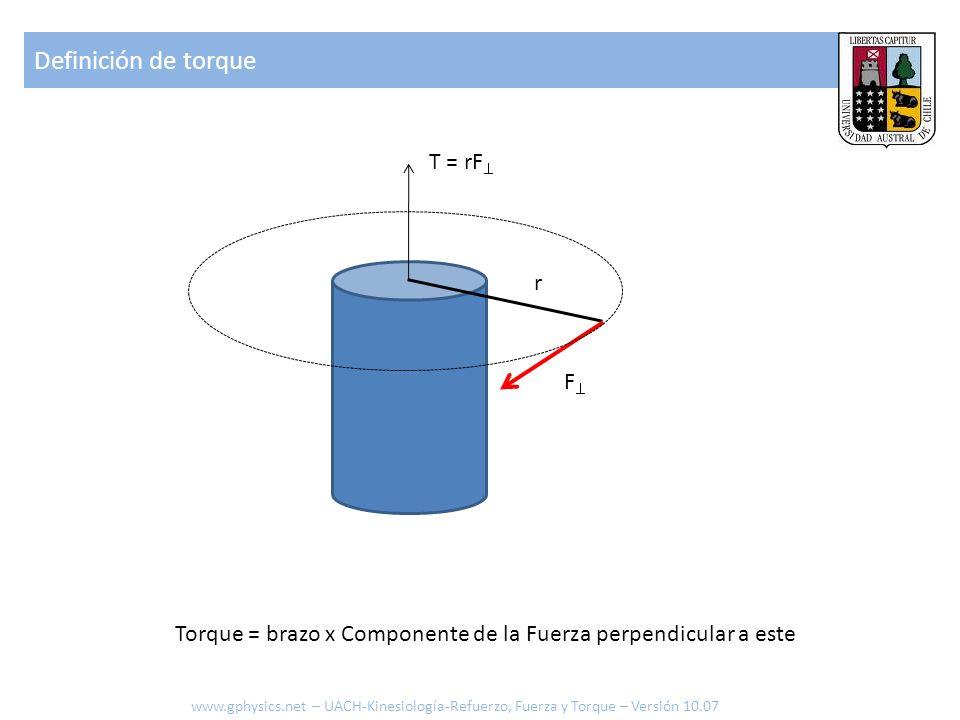 Pasos a seguir 1.Localizar donde actúa la fuerza 2.Localizar el eje de giro 3.Localizar el brazo (la palanca) 4.Identificar como se definió ángulo 5.Dibujar componente de la Fuerza que sea vertical al brazo (siempre mas corta que Fuerza original) 6.Determinar ángulo para la proyección 7.Calcular la proyección F d d F cos Calculando el torque sobre el codo www.gphysics.net – UACH-Kinesiología-Refuerzo, Fuerza y Torque – Versión 10.07 F cos
