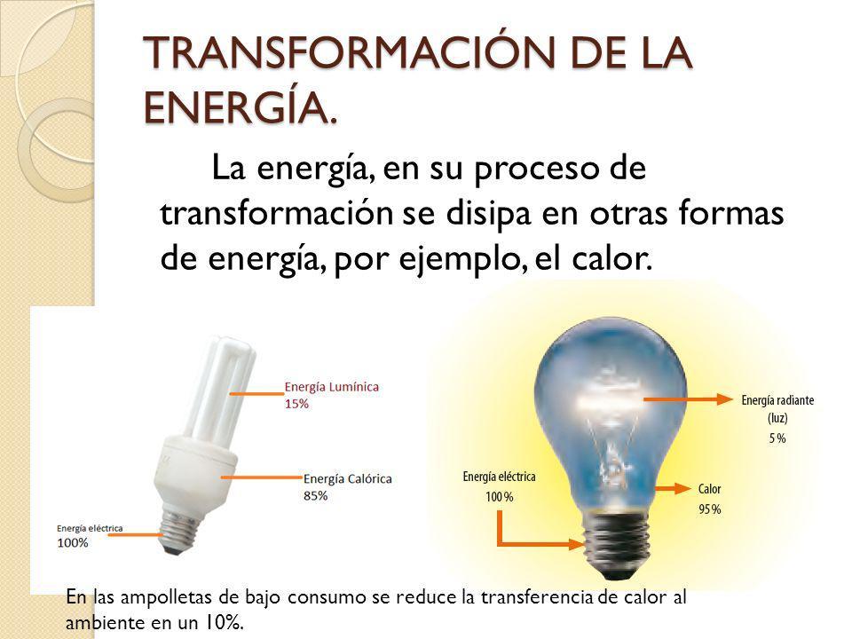 TRANSFORMACIÓN DE LA ENERGÍA. La energía, en su proceso de transformación se disipa en otras formas de energía, por ejemplo, el calor. En las ampollet