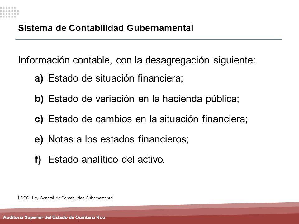Auditoria Superior del Estado de Quintana Roo Sistema de Contabilidad Gubernamental Información contable, con la desagregación siguiente: a)Estado de