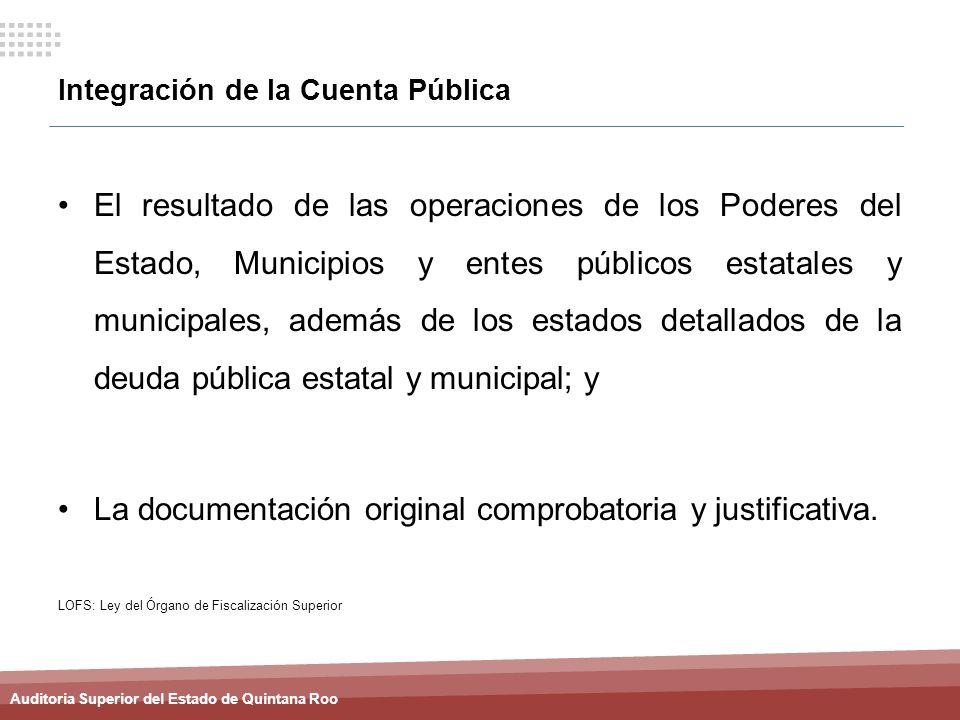Auditoria Superior del Estado de Quintana Roo Integración de la Cuenta Pública El resultado de las operaciones de los Poderes del Estado, Municipios y