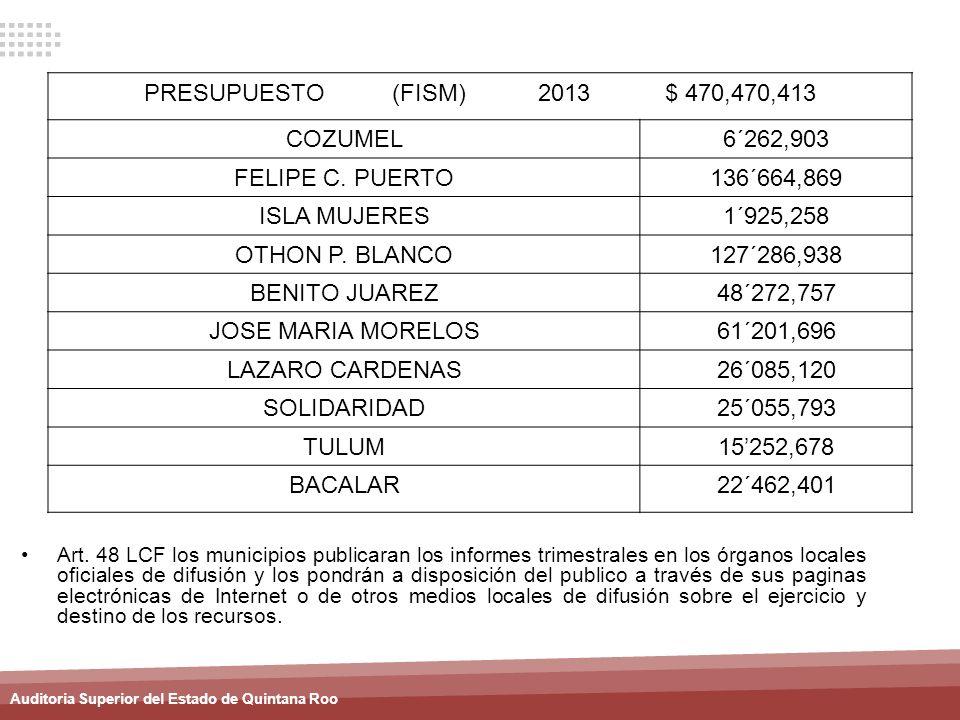 Auditoria Superior del Estado de Quintana Roo PRESUPUESTO (FISM) 2013 $ 470,470,413 COZUMEL6´262,903 FELIPE C. PUERTO136´664,869 ISLA MUJERES1´925,258