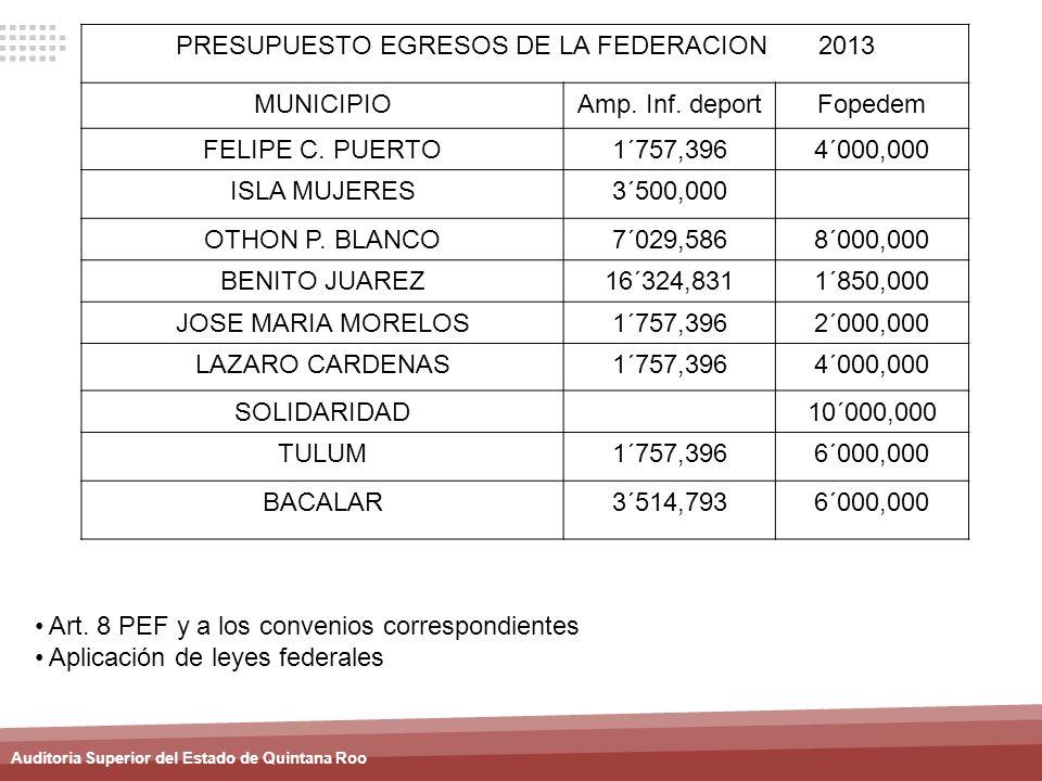 Auditoria Superior del Estado de Quintana Roo PRESUPUESTO EGRESOS DE LA FEDERACION 2013 MUNICIPIOAmp. Inf. deportFopedem FELIPE C. PUERTO1´757,3964´00