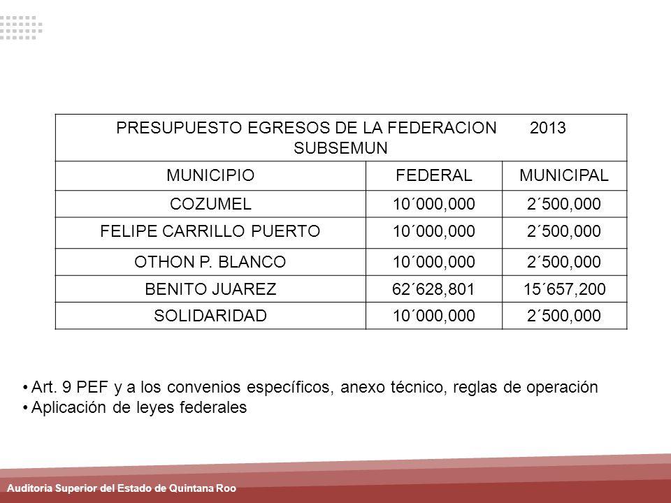 Auditoria Superior del Estado de Quintana Roo PRESUPUESTO EGRESOS DE LA FEDERACION 2013 SUBSEMUN MUNICIPIOFEDERALMUNICIPAL COZUMEL10´000,0002´500,000