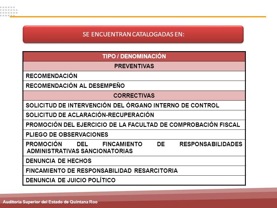 Auditoria Superior del Estado de Quintana Roo SE ENCUENTRAN CATALOGADAS EN: TIPO / DENOMINACIÓN PREVENTIVAS RECOMENDACIÓN RECOMENDACIÓN AL DESEMPEÑO C