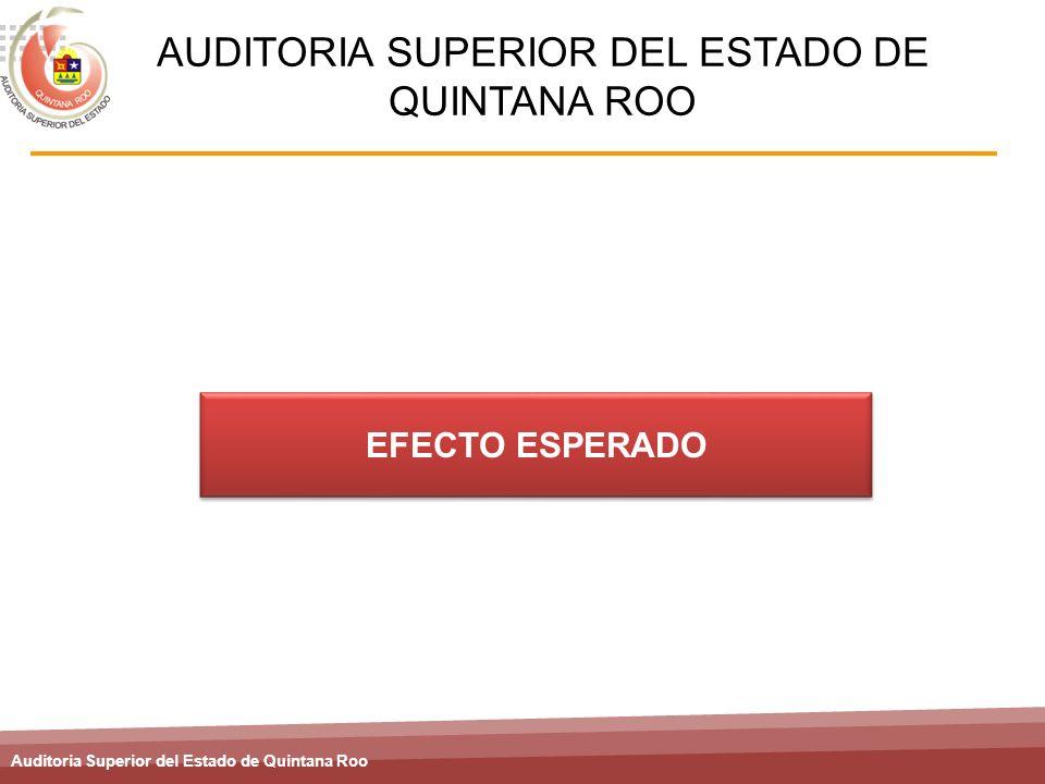 Auditoria Superior del Estado de Quintana Roo EFECTO ESPERADO AUDITORIA SUPERIOR DEL ESTADO DE QUINTANA ROO