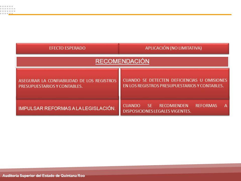 Auditoria Superior del Estado de Quintana Roo IMPULSAR REFORMAS A LA LEGISLACIÓN. CUANDO SE RECOMIENDEN REFORMAS A DISPOSICIONES LEGALES VIGENTES. CUA