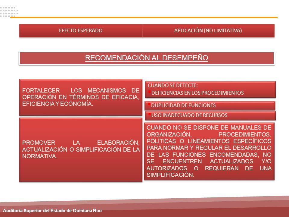 Auditoria Superior del Estado de Quintana Roo CUANDO SE DETECTE: DEFICIENCIAS EN LOS PROCEDIMIENTOS CUANDO SE DETECTE: DEFICIENCIAS EN LOS PROCEDIMIEN