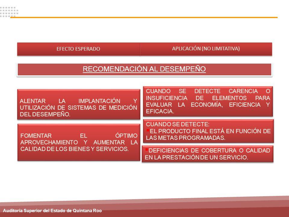 Auditoria Superior del Estado de Quintana Roo CUANDO SE DETECTE: EL PRODUCTO FINAL ESTÁ EN FUNCIÓN DE LAS METAS PROGRAMADAS. CUANDO SE DETECTE: EL PRO