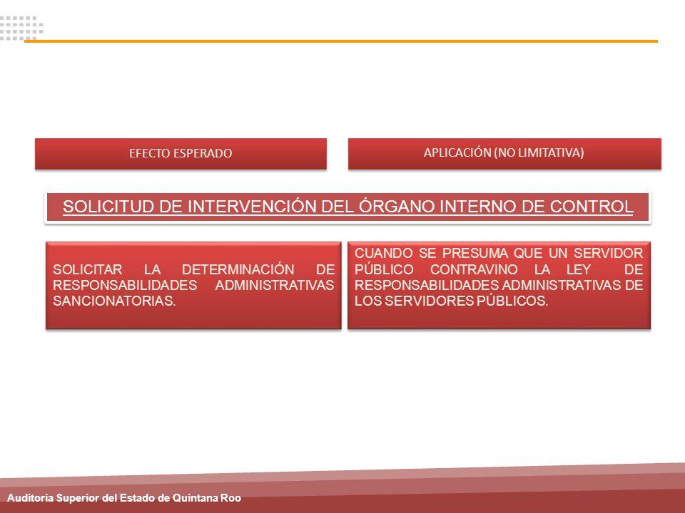 Auditoria Superior del Estado de Quintana Roo EFECTO ESPERADO APLICACIÓN (NO LIMITATIVA) SOLICITUD DE INTERVENCIÓN DEL ÓRGANO INTERNO DE CONTROL SOLIC