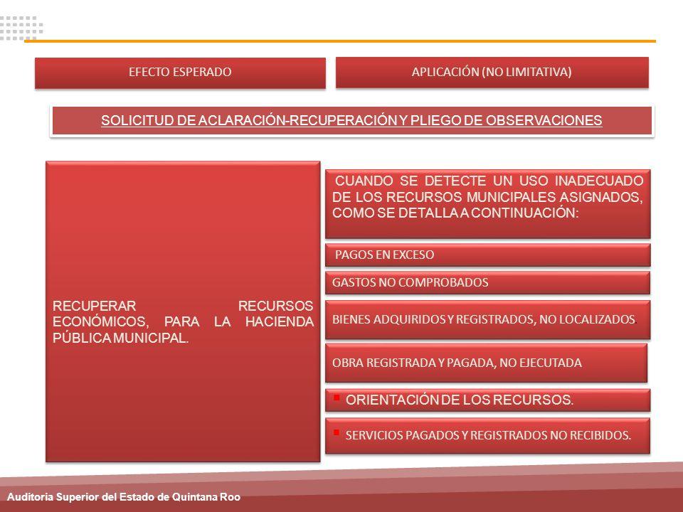 Auditoria Superior del Estado de Quintana Roo CUANDO SE DETECTE UN USO INADECUADO DE LOS RECURSOS MUNICIPALES ASIGNADOS, COMO SE DETALLA A CONTINUACIÓ