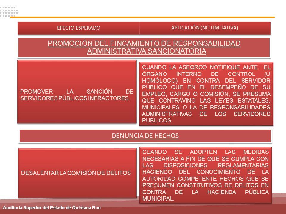 Auditoria Superior del Estado de Quintana Roo PROMOVER LA SANCIÓN DE SERVIDORES PÚBLICOS INFRACTORES. CUANDO SE ADOPTEN LAS MEDIDAS NECESARIAS A FIN D