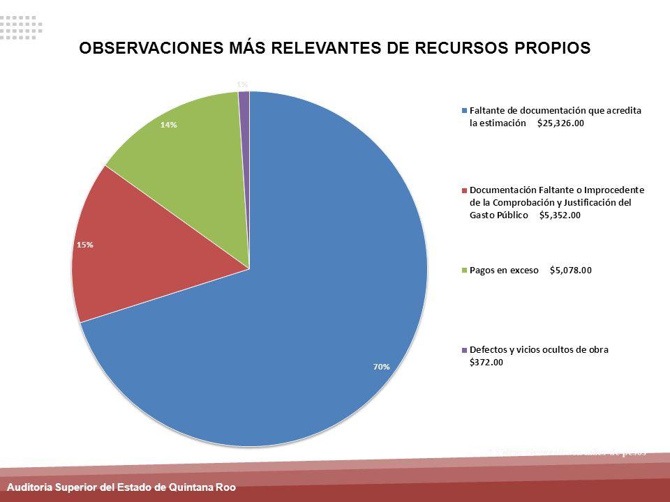 Auditoria Superior del Estado de Quintana Roo OBSERVACIONES MÁS RELEVANTES DE RECURSOS PROPIOS