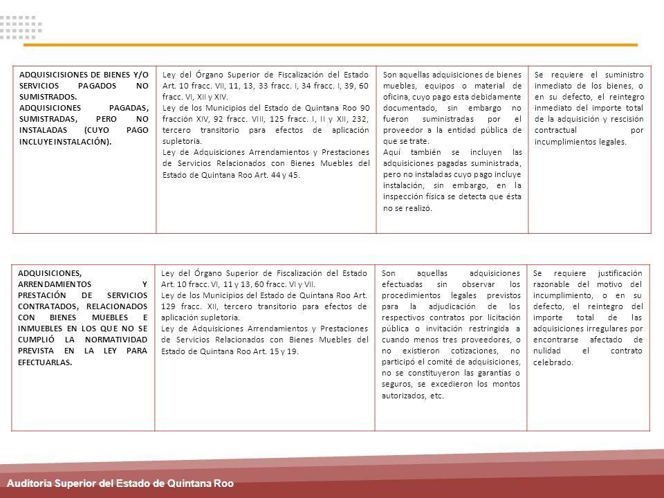 Auditoria Superior del Estado de Quintana Roo ADQUISICISIONES DE BIENES Y/O SERVICIOS PAGADOS NO SUMISTRADOS. ADQUISICIONES PAGADAS, SUMISTRADAS, PERO