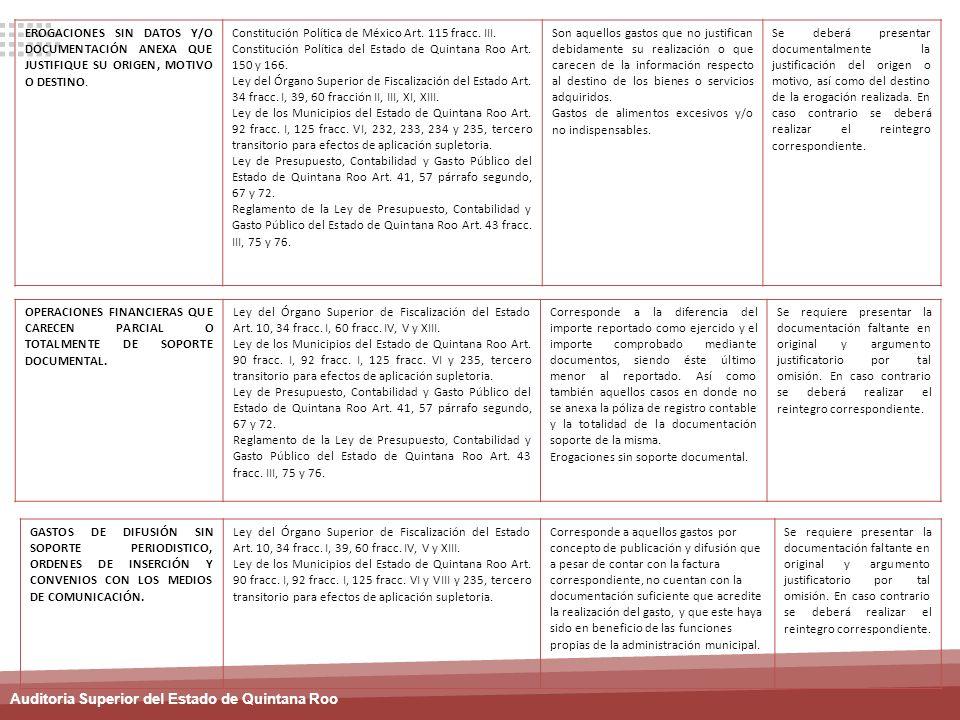 Auditoria Superior del Estado de Quintana Roo EROGACIONES SIN DATOS Y/O DOCUMENTACIÓN ANEXA QUE JUSTIFIQUE SU ORIGEN, MOTIVO O DESTINO. Constitución P