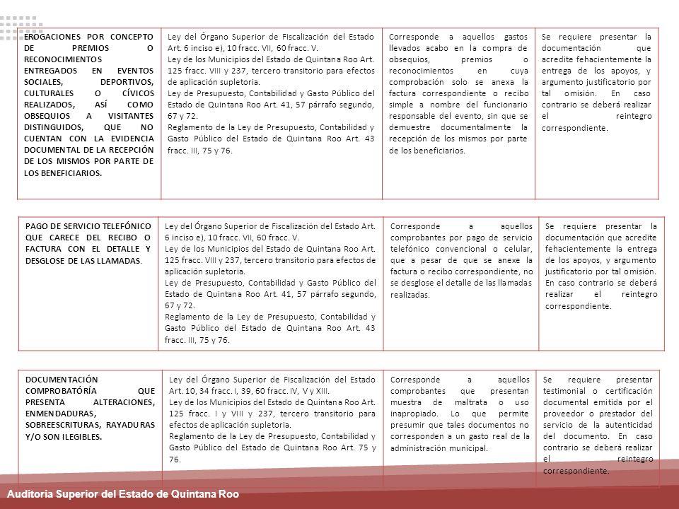 Auditoria Superior del Estado de Quintana Roo EROGACIONES POR CONCEPTO DE PREMIOS O RECONOCIMIENTOS ENTREGADOS EN EVENTOS SOCIALES, DEPORTIVOS, CULTUR