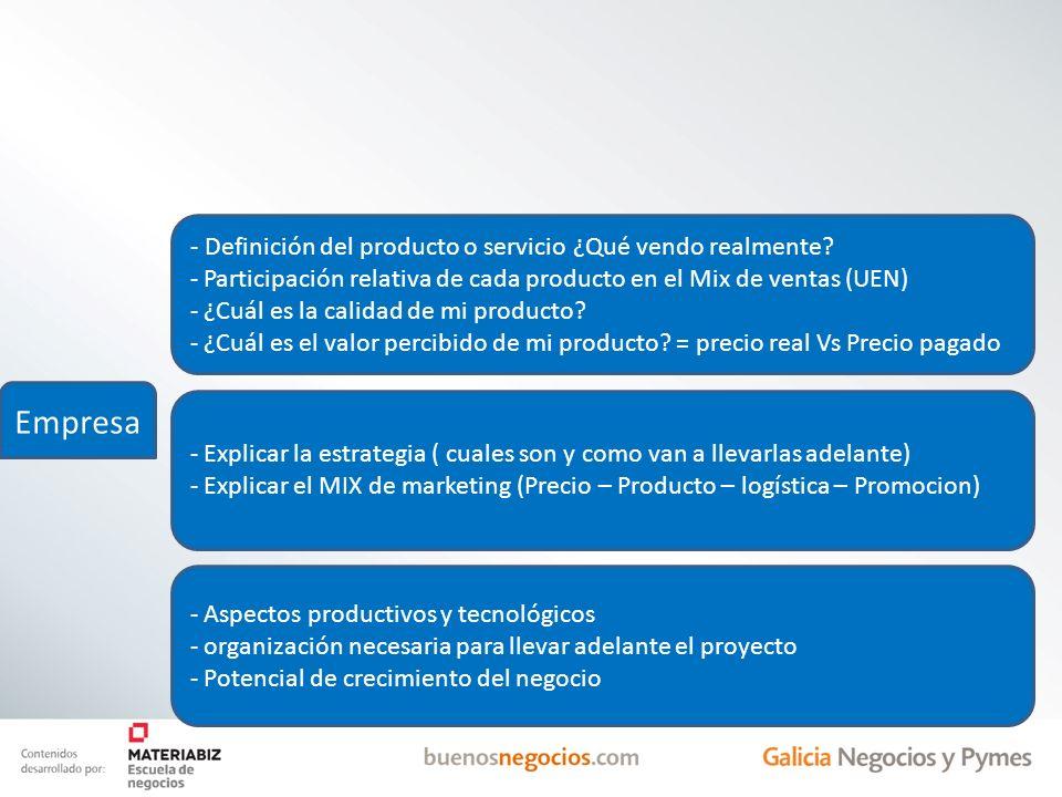Empresa - Definición del producto o servicio ¿Qué vendo realmente? - Participación relativa de cada producto en el Mix de ventas (UEN) - ¿Cuál es la c