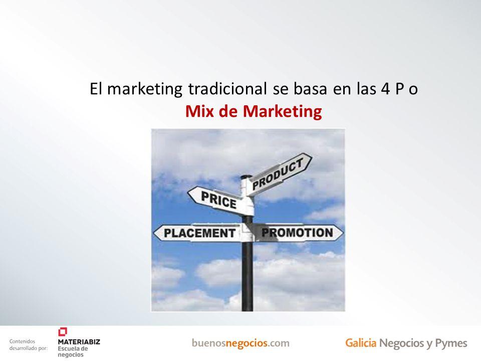 Proceso natural de realización de un Plan de Marketing Plan de MKT Momento de las ideas ¿Cómo.