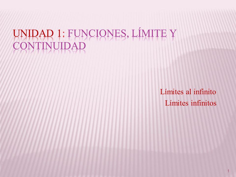 Límites al infinito Límites infinitos 1