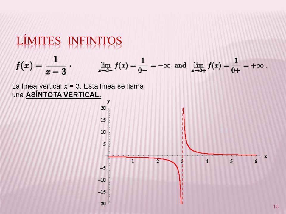 19 La línea vertical x = 3. Esta línea se llama una ASÍNTOTA VERTICAL.