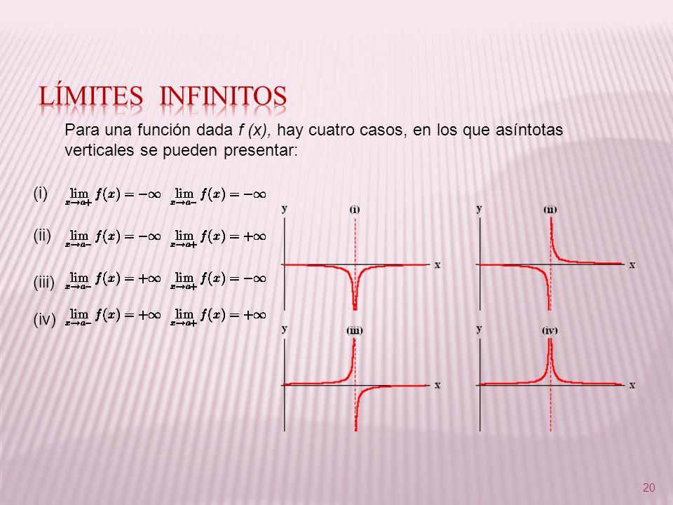 20 Para una función dada f (x), hay cuatro casos, en los que asíntotas verticales se pueden presentar: (i) (ii) (iii) (iv)
