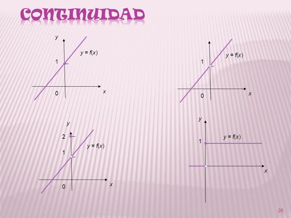 26 1 1 0 y x y = f(x) 1 0 y x 1 0 x y x 2