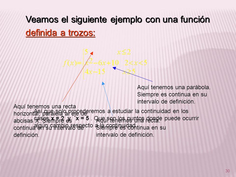 30 Veamos el siguiente ejemplo con una función definida a trozos: Aquí tenemos una recta horizontal, paralela al eje de abcisas X. Siempre es continua