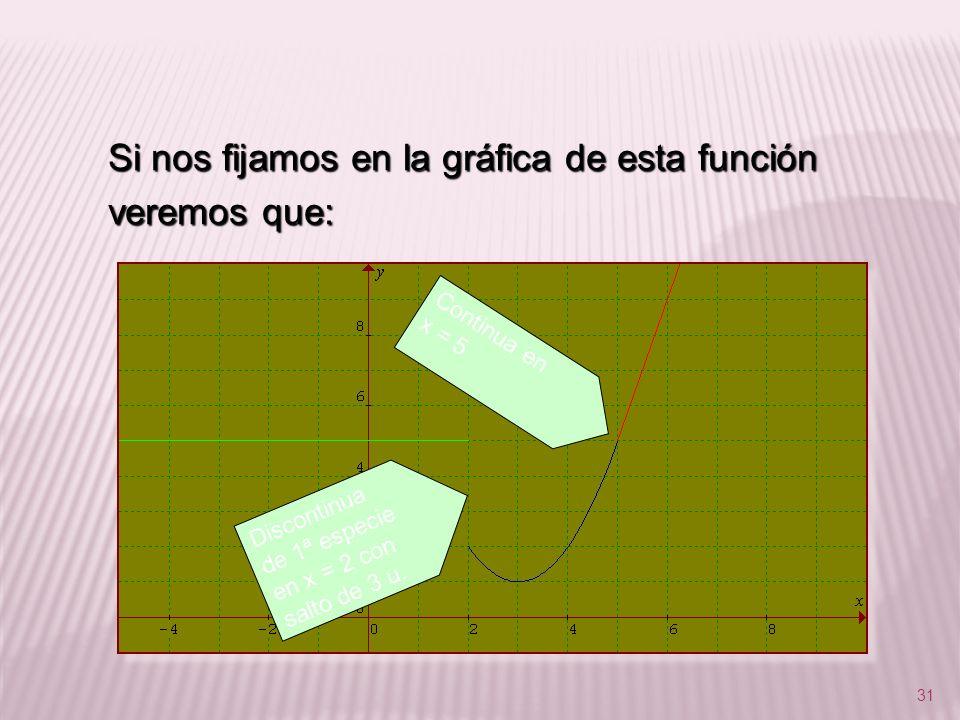 31 Si nos fijamos en la gráfica de esta función veremos que: Discontinua de 1ª especie en x = 2 con salto de 3 u. Continua en x = 5