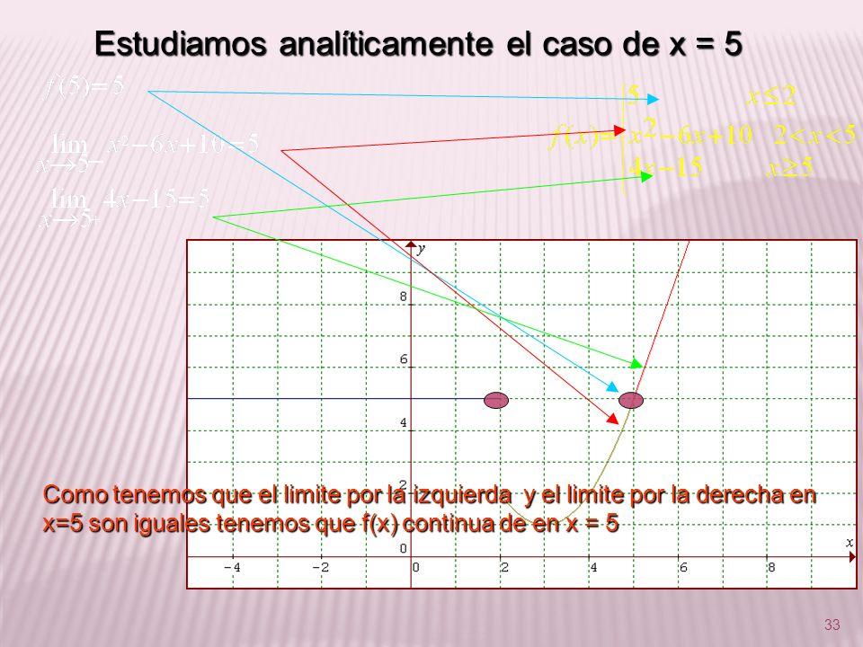 33 Estudiamos analíticamente el caso de x = 5 Como tenemos que el limite por la izquierda y el limite por la derecha en x=5 son iguales tenemos que f(