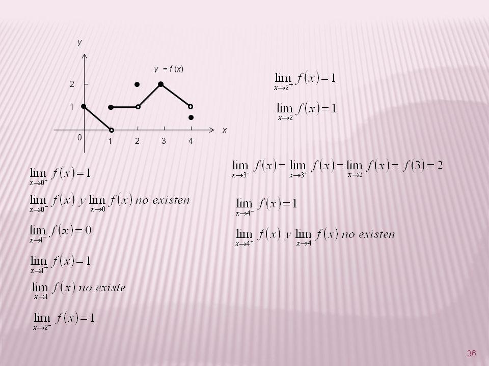 36 1234 1 2 0 y x y = f (x)