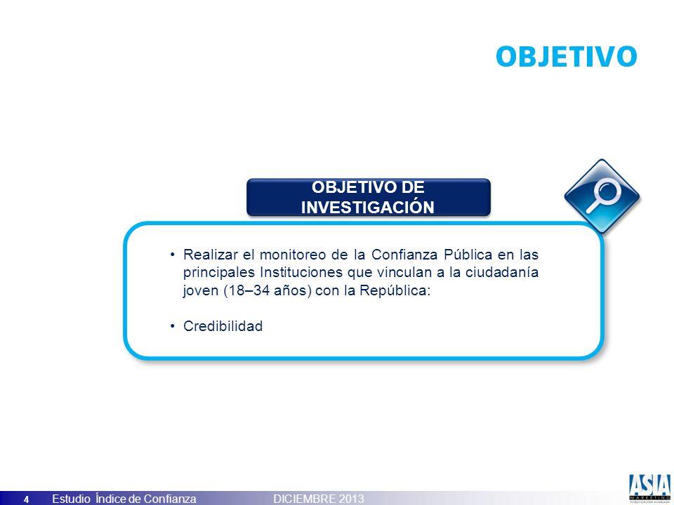 4 Estudio Índice de Confianza DICIEMBRE 2013 OBJETIVO DE INVESTIGACIÓN Realizar el monitoreo de la Confianza Pública en las principales Instituciones