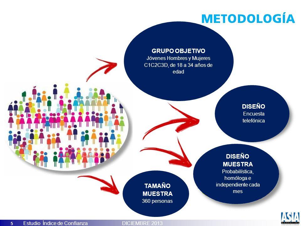 16 Estudio Índice de Confianza DICIEMBRE 2013 CREDIBILIDAD EDAD 18 a 26 AÑOS Base Mensual: 360 entrevistados, 18 a 34, C1C2C3D, Santiago.