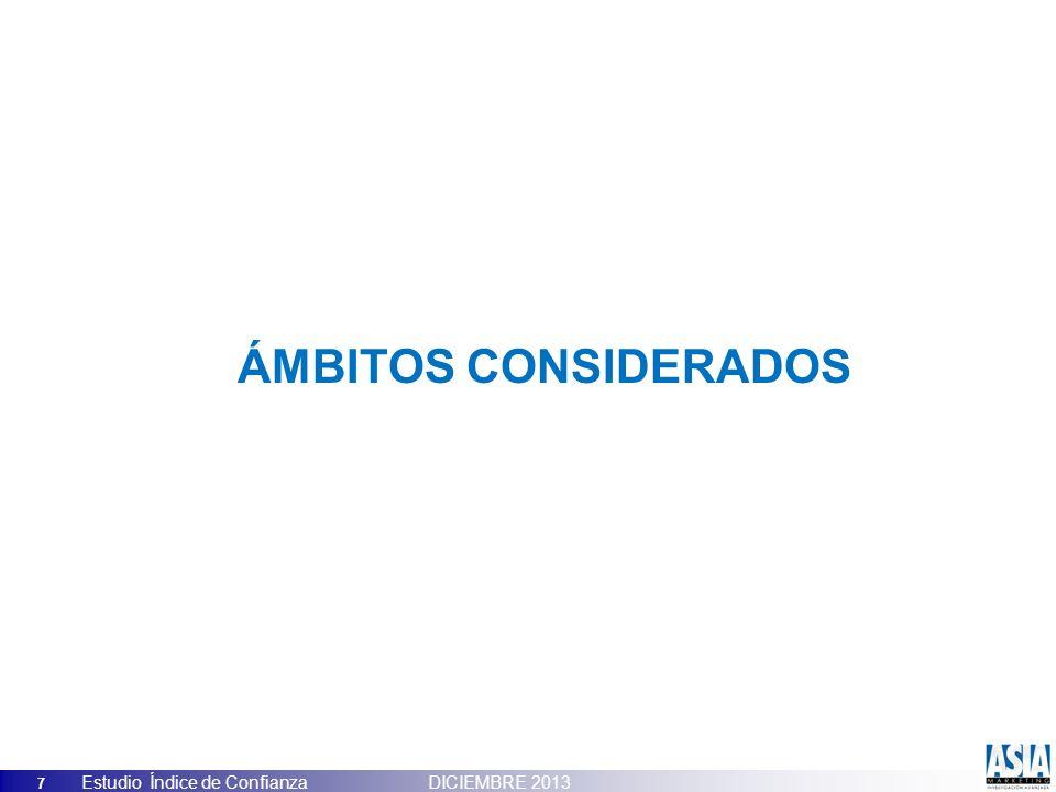 18 Estudio Índice de Confianza DICIEMBRE 2013 CREDIBILIDAD GSE C1C2 Base Mensual: 360 entrevistados, 18 a 34, C1C2C3D, Santiago.