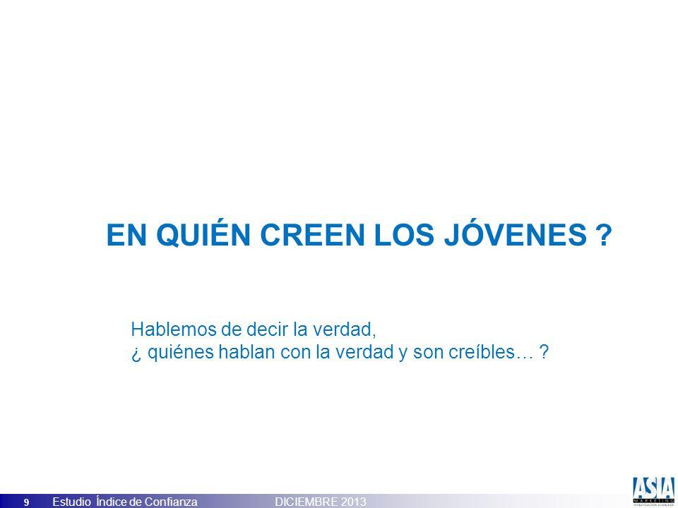 20 Estudio Índice de Confianza DICIEMBRE 2013 CREDIBILIDAD GÉNERO HOMBRES Base Mensual: 360 entrevistados, 18 a 34, C1C2C3D, Santiago.