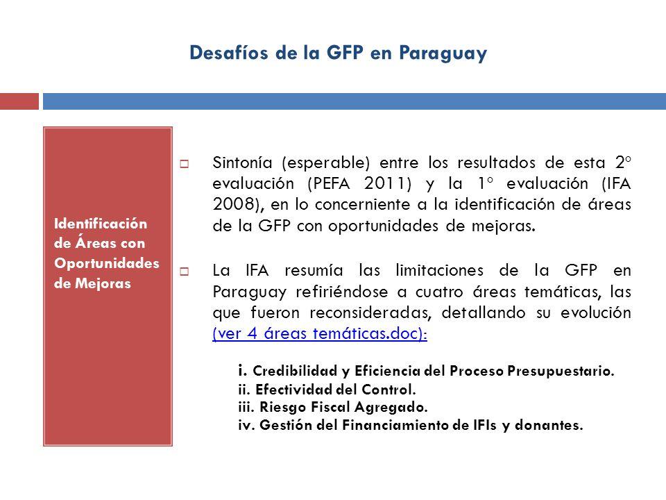 Incidencia de las evaluaciones en las Mejoras en la Gestión de las Finanzas Públicas – PARAGUAY La evaluación se constituyo en una herramienta estratégica que nos facilito la tarea de: Diseñar, sistematizar e implementar el funcionamiento de los sistemas, procedimientos y prácticas asociadas a la GFP.