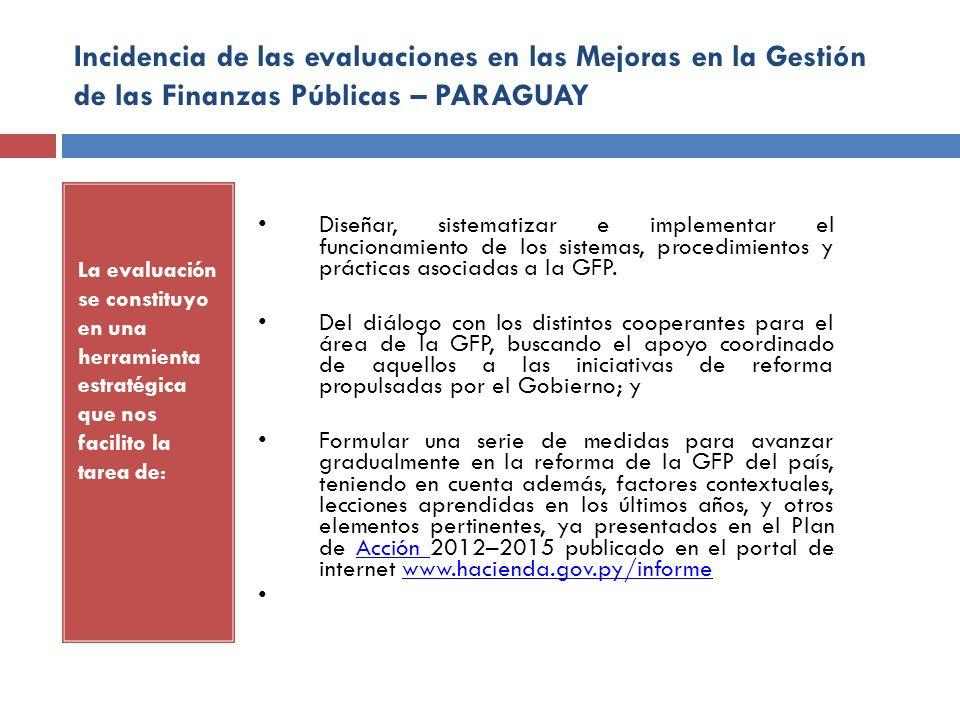 Incidencia de las evaluaciones en las Mejoras en la Gestión de las Finanzas Públicas – PARAGUAY La evaluación se constituyo en una herramienta estraté