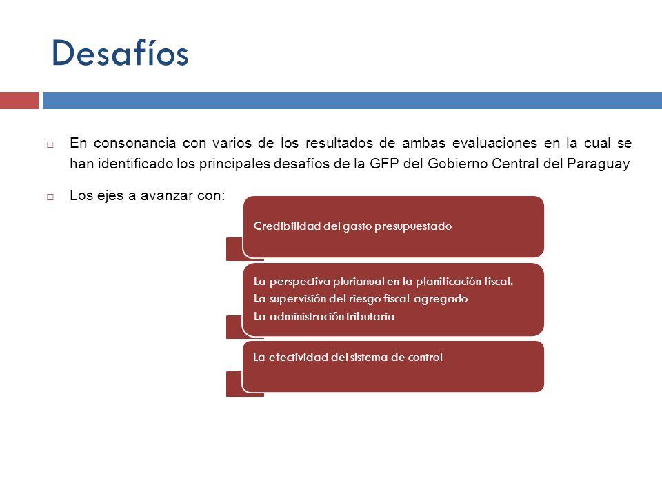 Desafíos En consonancia con varios de los resultados de ambas evaluaciones en la cual se han identificado los principales desafíos de la GFP del Gobie