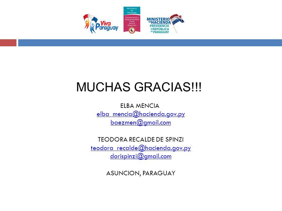 MUCHAS GRACIAS!!! y la efectividad del sistema de control ELBA MENCIA elba_mencia@hacienda.gov.py baezmen@gmail.com TEODORA RECALDE DE SPINZI teodora_