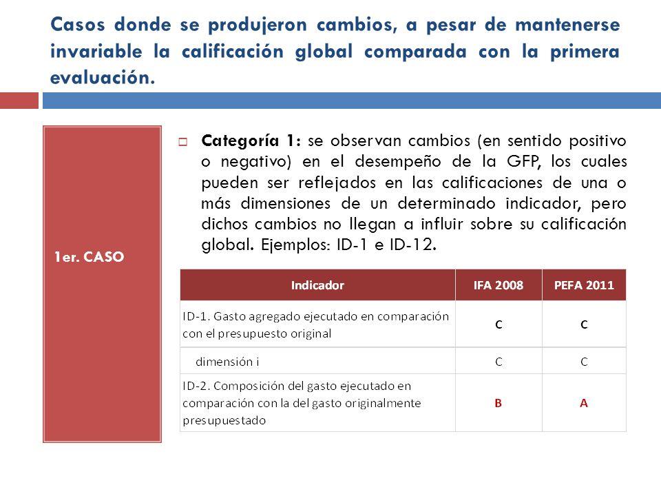 Presentación de casos donde se produjeron cambios, a pesar de mantenerse invariable la calificación global comparada con la primera evaluación.
