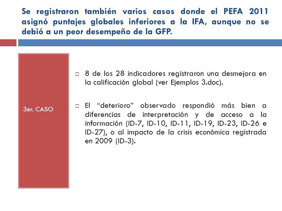 Se registraron también varios casos donde el PEFA 2011 asignó puntajes globales inferiores a la IFA, aunque no se debió a un peor desempeño de la GFP.