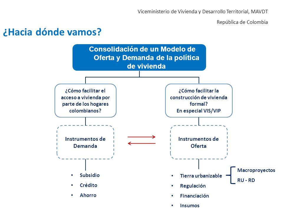 Viceministerio de Vivienda y Desarrollo Territorial, MAVDT República de Colombia ¿Hacia dónde vamos? Consolidación de un Modelo de Oferta y Demanda de