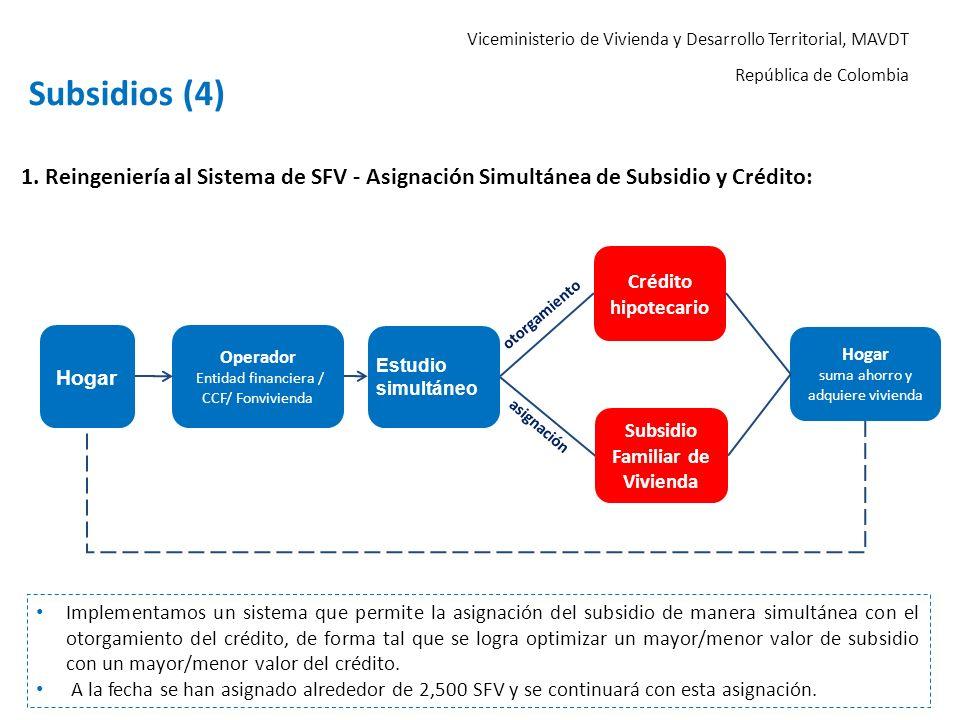 Viceministerio de Vivienda y Desarrollo Territorial, MAVDT República de Colombia Hogar Operador Entidad financiera / CCF/ Fonvivienda Crédito hipoteca