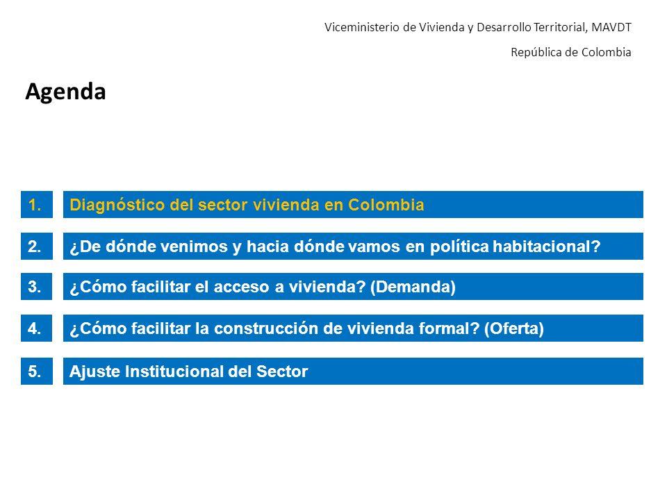 Viceministerio de Vivienda y Desarrollo Territorial, MAVDT República de Colombia Agenda 2.¿De dónde venimos y hacia dónde vamos en política habitacion
